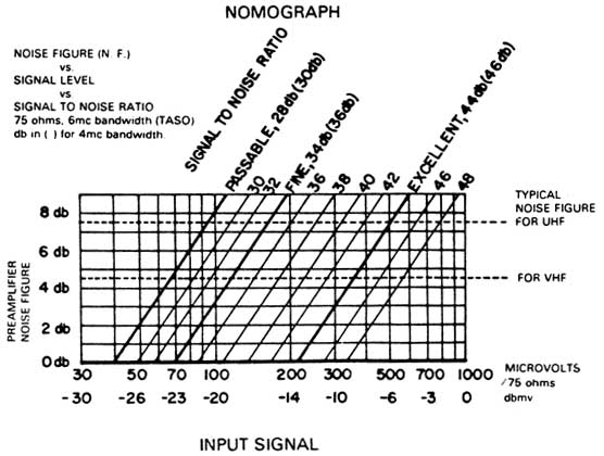 image quality and signal to noise ratio Signal-to-noise ratio and this value can impact a system's overall sound quality a signal-to-noise ratio compares a level of signal power to a level of.