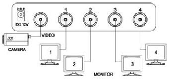 Video only distribution amplifiers with bnc and rca connectors diagram of a video distributor 1 input and 4 outputs audio and video with gain control ccuart Images