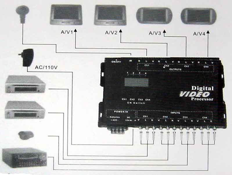 Video matrix switchers and routers for video and stereo audio video video switcher 24900 d diagram asfbconference2016 Choice Image